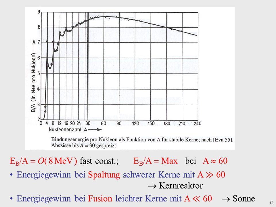 18 E B A O( 8 MeV ) fast const.; E B A Max bei A 60 Energiegewinn bei Spaltung schwerer Kerne mit A 60 Kernreaktor Energiegewinn bei Fusion leichter K