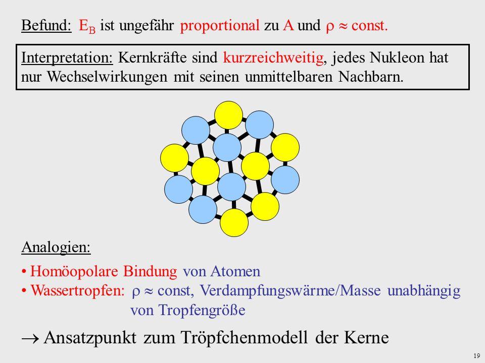 19 Befund: E B ist ungefähr proportional zu A und const. Interpretation: Kernkräfte sind kurzreichweitig, jedes Nukleon hat nur Wechselwirkungen mit s