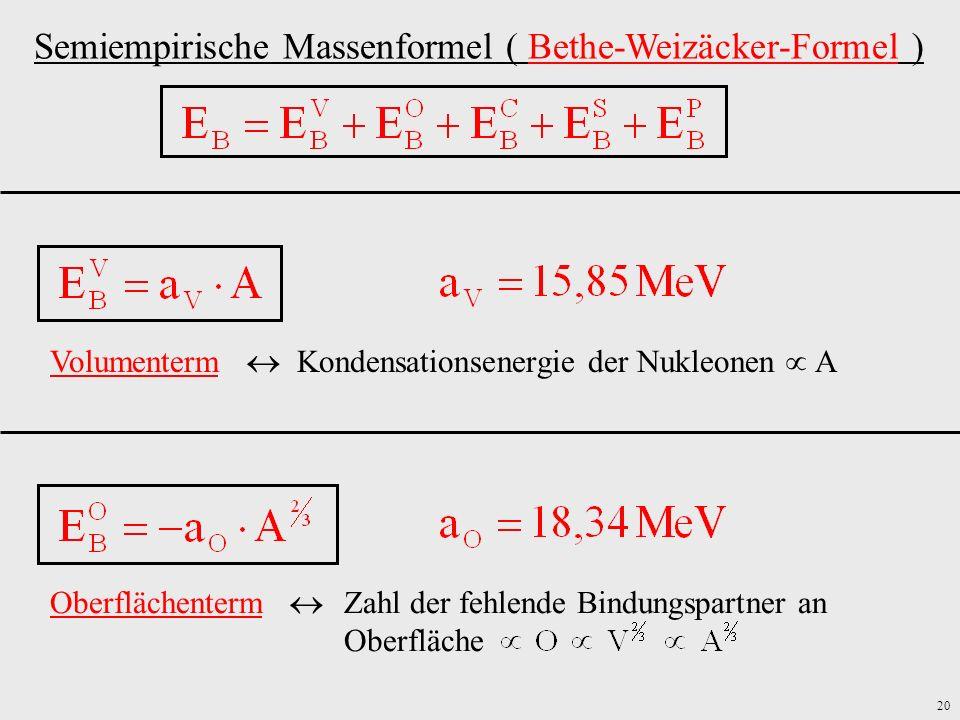 20 Semiempirische Massenformel ( Bethe-Weizäcker-Formel ) Volumenterm Kondensationsenergie der Nukleonen A Oberflächenterm Zahl der fehlende Bindungsp