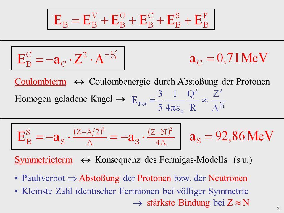 21 Coulombterm Coulombenergie durch Abstoßung der Protonen Homogen geladene Kugel Symmetrieterm Konsequenz des Fermigas-Modells (s.u.) Pauliverbot Abs