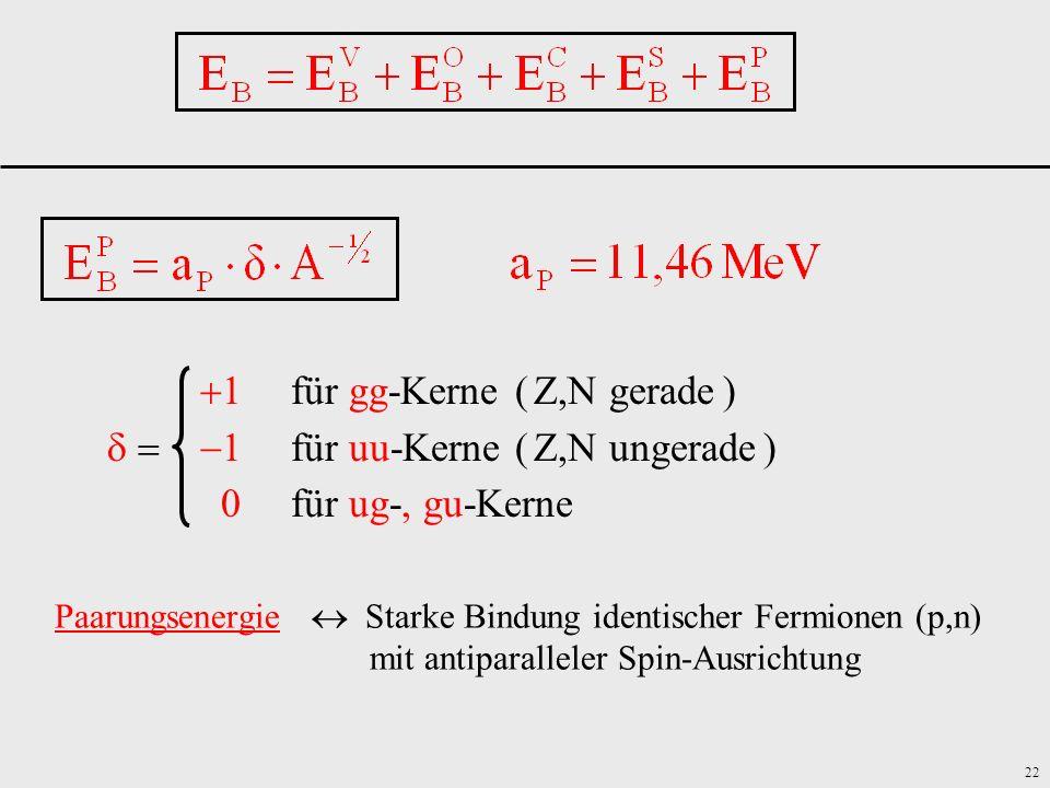 22 Paarungsenergie Starke Bindung identischer Fermionen (p,n) mit antiparalleler Spin-Ausrichtung 1für gg-Kerne( Z,N gerade ) 1für uu-Kerne( Z,N unger