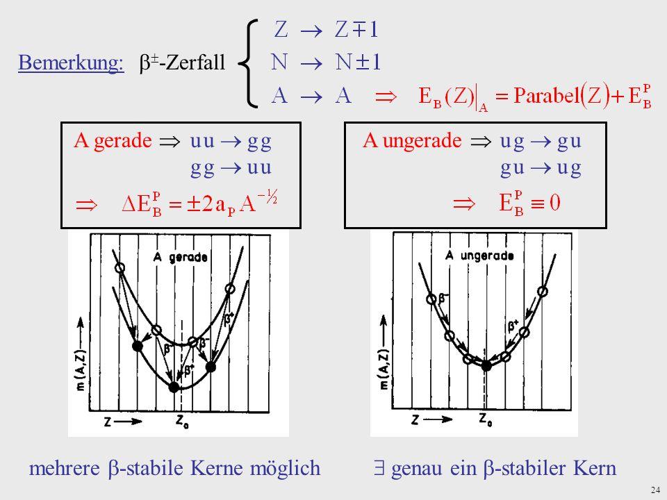 24 Bemerkung: -Zerfall A gerade u u g g g g u u A ungerade u g g u g u u g genau ein -stabiler Kernmehrere -stabile Kerne möglich