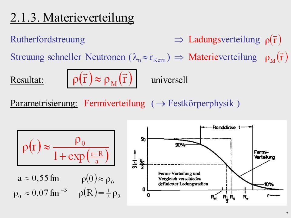 7 2.1.3. Materieverteilung Rutherfordstreuung Ladungsverteilung Streuung schneller Neutronen ( n r Kern ) Materieverteilung Resultat: universell Param