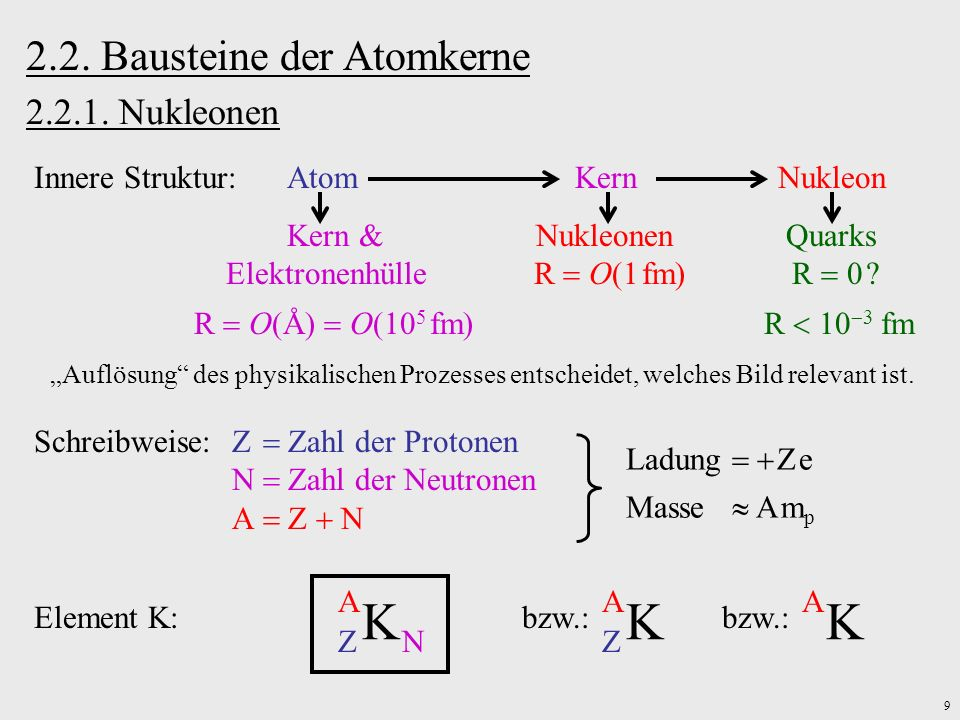 9 2.2. Bausteine der Atomkerne 2.2.1. Nukleonen Innere Struktur:AtomKernNukleon Kern & Nukleonen Quarks Elektronenhülle R O(1 fm) R 0 ? R O(Å) O(10 5