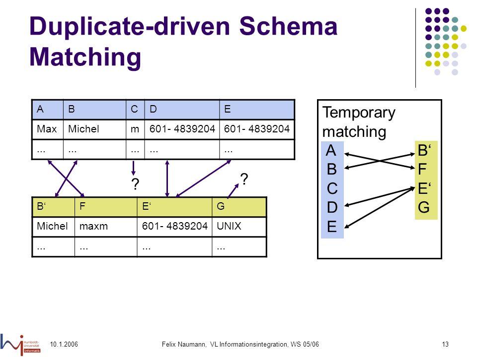 10.1.2006Felix Naumann, VL Informationsintegration, WS 05/0613 Duplicate-driven Schema Matching ABCDE MaxMichelm601- 4839204...