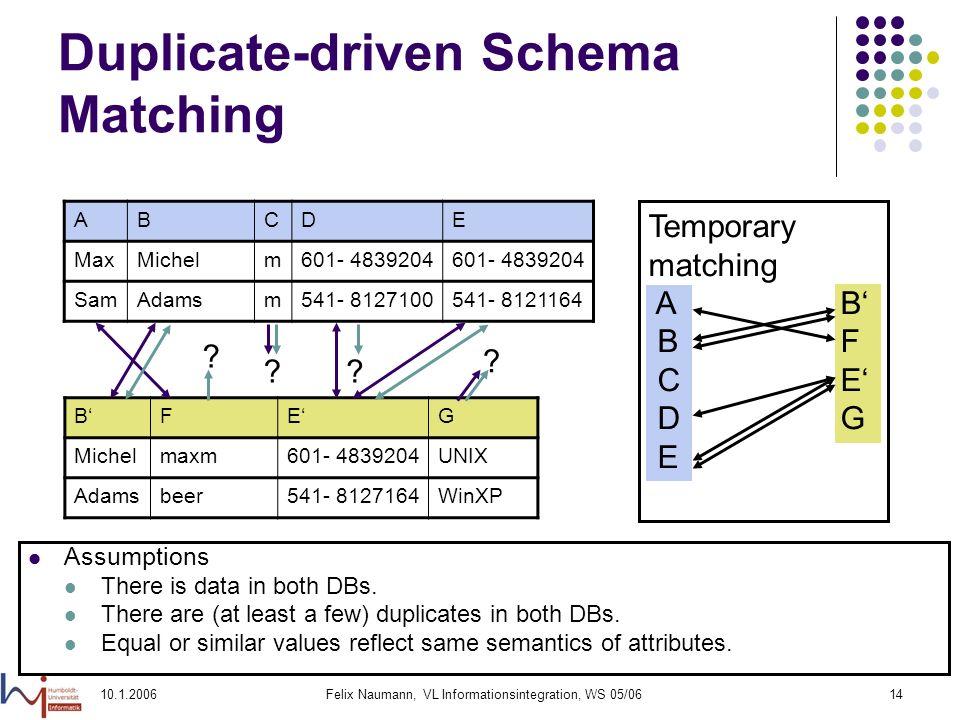 10.1.2006Felix Naumann, VL Informationsintegration, WS 05/0614 Duplicate-driven Schema Matching ABCDE MaxMichelm601- 4839204 SamAdamsm541- 8127100541- 8121164 BFEG Michelmaxm601- 4839204UNIX Adamsbeer541- 8127164WinXP Temporary matching AB BF CE DG E .