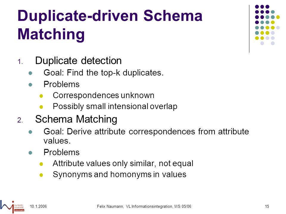 10.1.2006Felix Naumann, VL Informationsintegration, WS 05/0615 Duplicate-driven Schema Matching 1.