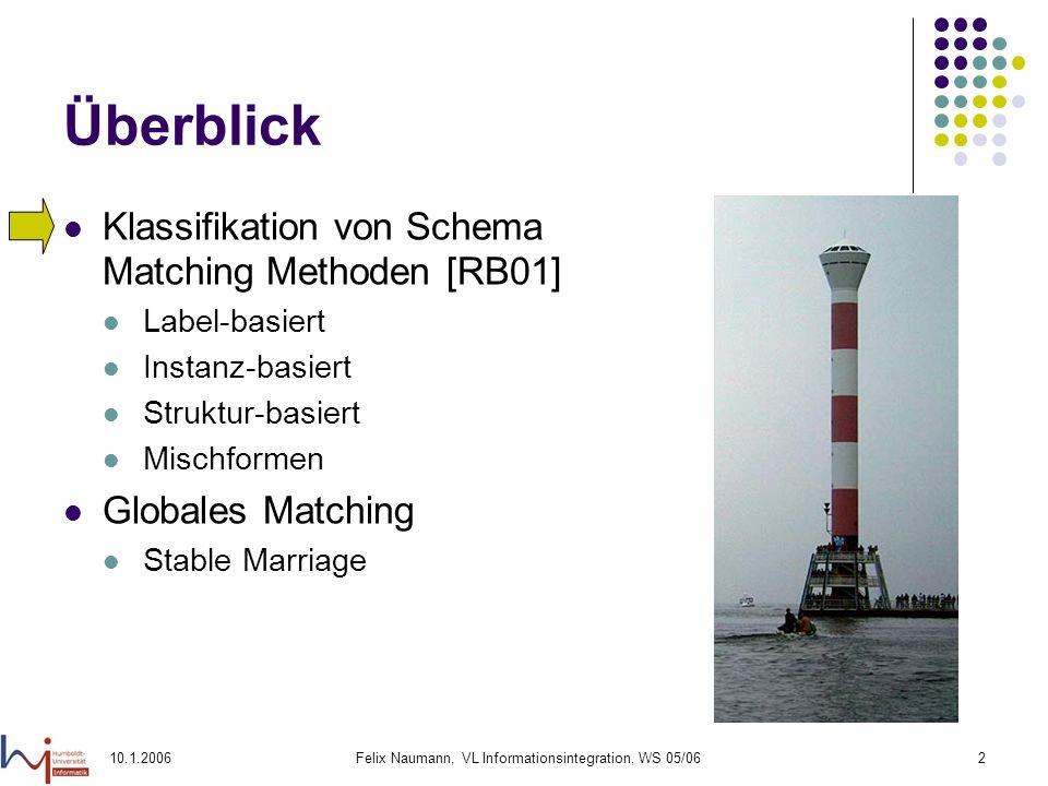 10.1.2006Felix Naumann, VL Informationsintegration, WS 05/062 Überblick Klassifikation von Schema Matching Methoden [RB01] Label-basiert Instanz-basiert Struktur-basiert Mischformen Globales Matching Stable Marriage