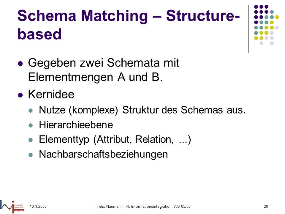 10.1.2006Felix Naumann, VL Informationsintegration, WS 05/0620 Schema Matching – Structure- based Gegeben zwei Schemata mit Elementmengen A und B.