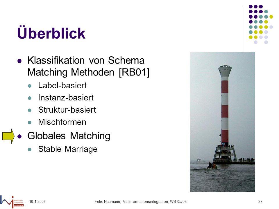 10.1.2006Felix Naumann, VL Informationsintegration, WS 05/0627 Überblick Klassifikation von Schema Matching Methoden [RB01] Label-basiert Instanz-basiert Struktur-basiert Mischformen Globales Matching Stable Marriage