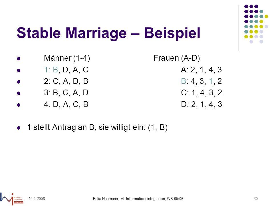 10.1.2006Felix Naumann, VL Informationsintegration, WS 05/0630 Stable Marriage – Beispiel Männer (1-4)Frauen (A-D) 1: B, D, A, CA: 2, 1, 4, 3 2: C, A, D, BB: 4, 3, 1, 2 3: B, C, A, DC: 1, 4, 3, 2 4: D, A, C, BD: 2, 1, 4, 3 1 stellt Antrag an B, sie willigt ein: (1, B)