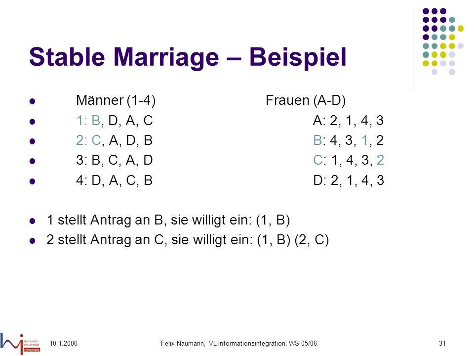 10.1.2006Felix Naumann, VL Informationsintegration, WS 05/0631 Stable Marriage – Beispiel Männer (1-4)Frauen (A-D) 1: B, D, A, CA: 2, 1, 4, 3 2: C, A, D, BB: 4, 3, 1, 2 3: B, C, A, DC: 1, 4, 3, 2 4: D, A, C, BD: 2, 1, 4, 3 1 stellt Antrag an B, sie willigt ein: (1, B) 2 stellt Antrag an C, sie willigt ein: (1, B) (2, C)