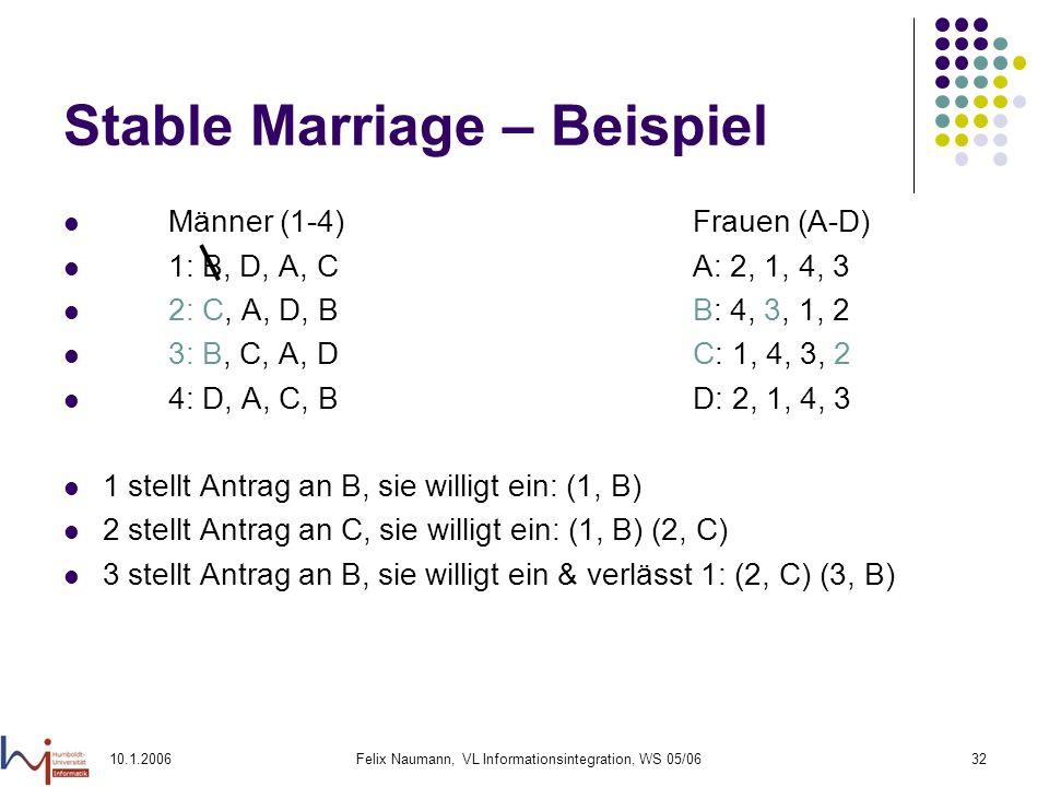 10.1.2006Felix Naumann, VL Informationsintegration, WS 05/0632 Stable Marriage – Beispiel Männer (1-4)Frauen (A-D) 1: B, D, A, CA: 2, 1, 4, 3 2: C, A, D, BB: 4, 3, 1, 2 3: B, C, A, DC: 1, 4, 3, 2 4: D, A, C, BD: 2, 1, 4, 3 1 stellt Antrag an B, sie willigt ein: (1, B) 2 stellt Antrag an C, sie willigt ein: (1, B) (2, C) 3 stellt Antrag an B, sie willigt ein & verlässt 1: (2, C) (3, B)