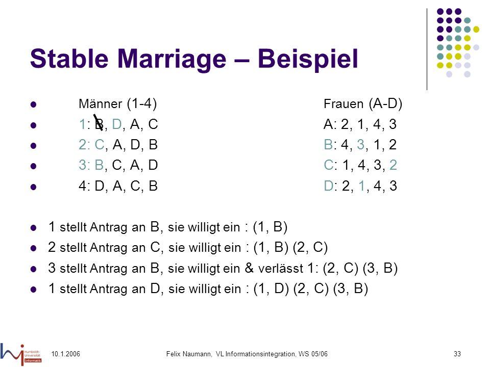 10.1.2006Felix Naumann, VL Informationsintegration, WS 05/0633 Stable Marriage – Beispiel Männer (1-4) Frauen (A-D) 1: B, D, A, CA: 2, 1, 4, 3 2: C, A, D, BB: 4, 3, 1, 2 3: B, C, A, DC: 1, 4, 3, 2 4: D, A, C, BD: 2, 1, 4, 3 1 stellt Antrag an B, sie willigt ein : (1, B) 2 stellt Antrag an C, sie willigt ein : (1, B) (2, C) 3 stellt Antrag an B, sie willigt ein & verlässt 1: (2, C) (3, B) 1 stellt Antrag an D, sie willigt ein : (1, D) (2, C) (3, B)