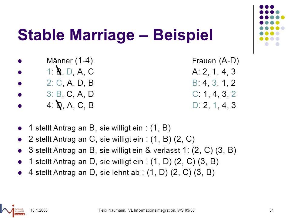 10.1.2006Felix Naumann, VL Informationsintegration, WS 05/0634 Stable Marriage – Beispiel Männer (1-4) Frauen (A-D) 1: B, D, A, CA: 2, 1, 4, 3 2: C, A, D, BB: 4, 3, 1, 2 3: B, C, A, DC: 1, 4, 3, 2 4: D, A, C, BD: 2, 1, 4, 3 1 stellt Antrag an B, sie willigt ein : (1, B) 2 stellt Antrag an C, sie willigt ein : (1, B) (2, C) 3 stellt Antrag an B, sie willigt ein & verlässt 1: (2, C) (3, B) 1 stellt Antrag an D, sie willigt ein : (1, D) (2, C) (3, B) 4 stellt Antrag an D, sie lehnt ab : (1, D) (2, C) (3, B)