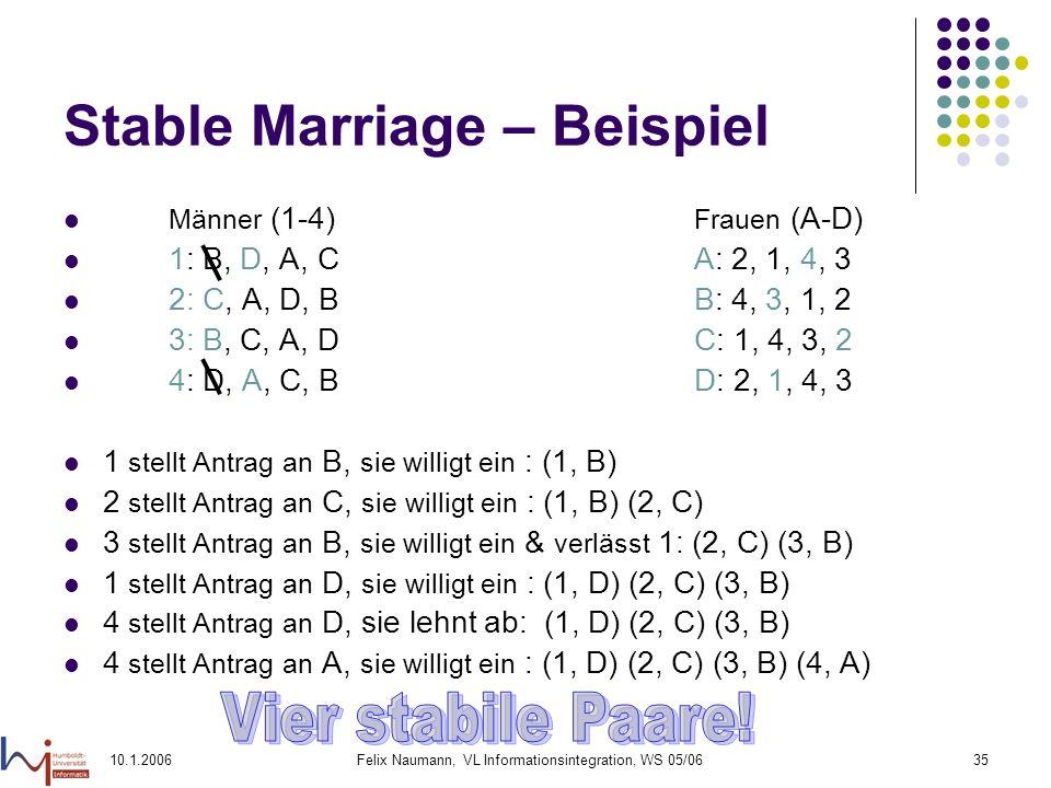 10.1.2006Felix Naumann, VL Informationsintegration, WS 05/0635 Stable Marriage – Beispiel Männer (1-4) Frauen (A-D) 1: B, D, A, CA: 2, 1, 4, 3 2: C, A, D, BB: 4, 3, 1, 2 3: B, C, A, DC: 1, 4, 3, 2 4: D, A, C, BD: 2, 1, 4, 3 1 stellt Antrag an B, sie willigt ein : (1, B) 2 stellt Antrag an C, sie willigt ein : (1, B) (2, C) 3 stellt Antrag an B, sie willigt ein & verlässt 1: (2, C) (3, B) 1 stellt Antrag an D, sie willigt ein : (1, D) (2, C) (3, B) 4 stellt Antrag an D, sie lehnt ab: (1, D) (2, C) (3, B) 4 stellt Antrag an A, sie willigt ein : (1, D) (2, C) (3, B) (4, A)