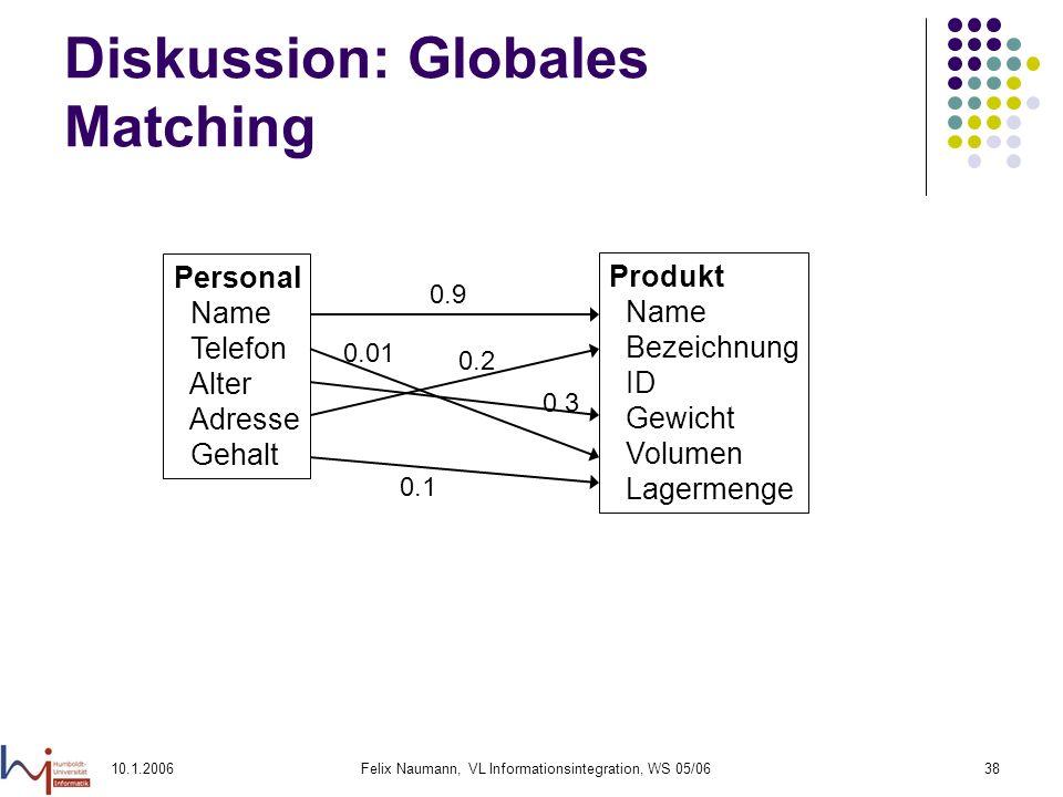 10.1.2006Felix Naumann, VL Informationsintegration, WS 05/0638 Diskussion: Globales Matching Personal Name Telefon Alter Adresse Gehalt Produkt Name Bezeichnung ID Gewicht Volumen Lagermenge 0.1 0.9 0.2 0.3 0.01