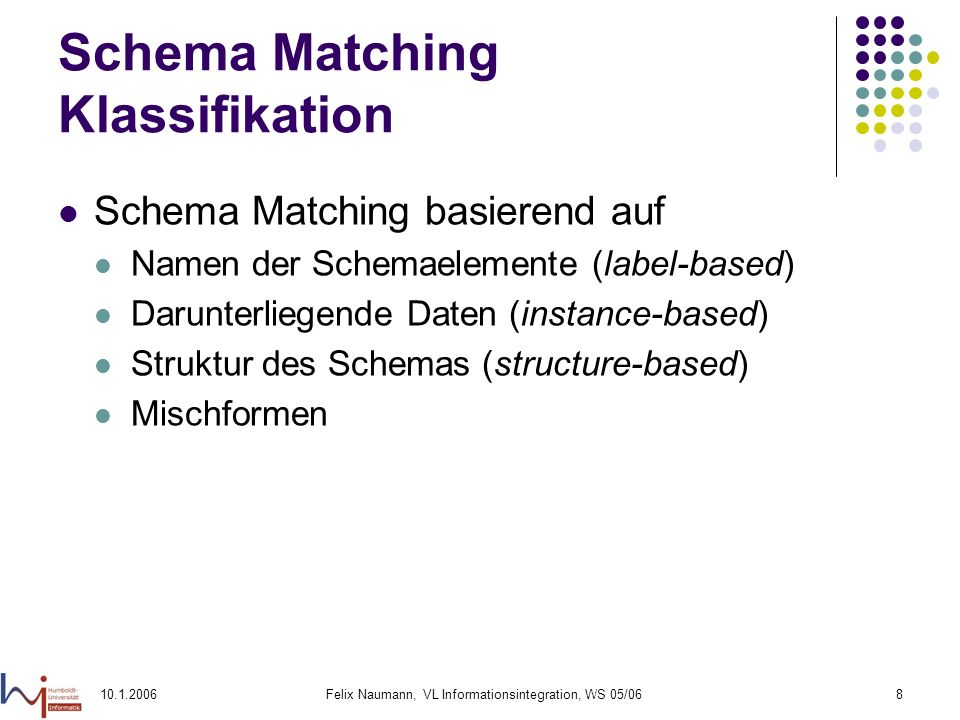 10.1.2006Felix Naumann, VL Informationsintegration, WS 05/068 Schema Matching Klassifikation Schema Matching basierend auf Namen der Schemaelemente (label-based) Darunterliegende Daten (instance-based) Struktur des Schemas (structure-based) Mischformen