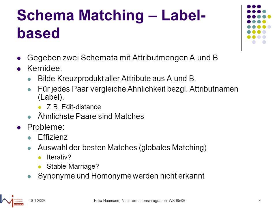 10.1.2006Felix Naumann, VL Informationsintegration, WS 05/069 Schema Matching – Label- based Gegeben zwei Schemata mit Attributmengen A und B Kernidee: Bilde Kreuzprodukt aller Attribute aus A und B.