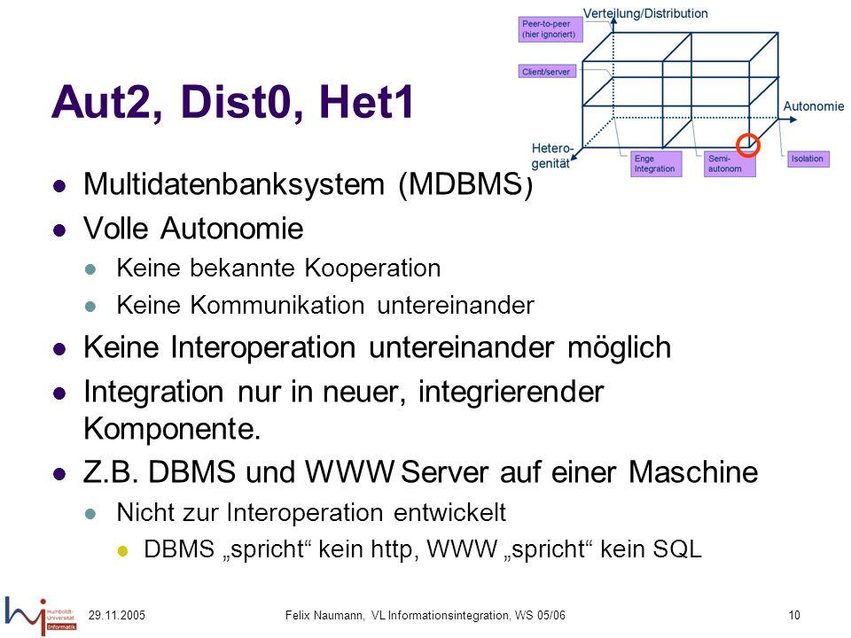 29.11.2005Felix Naumann, VL Informationsintegration, WS 05/0610 Aut2, Dist0, Het1 Multidatenbanksystem (MDBMS) Volle Autonomie Keine bekannte Kooperation Keine Kommunikation untereinander Keine Interoperation untereinander möglich Integration nur in neuer, integrierender Komponente.