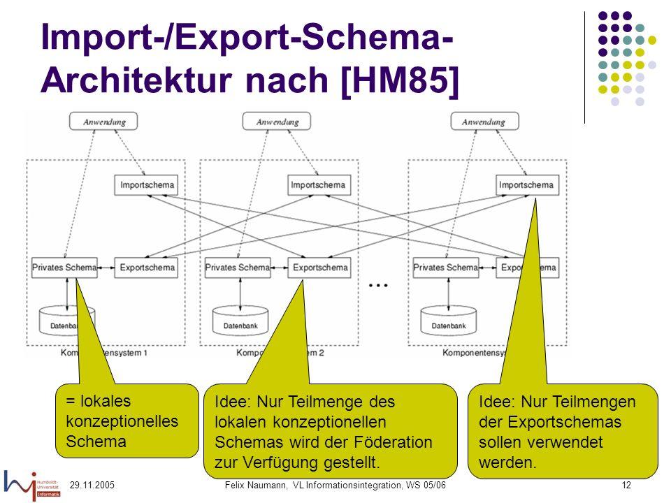 29.11.2005Felix Naumann, VL Informationsintegration, WS 05/0612 Import-/Export-Schema- Architektur nach [HM85] = lokales konzeptionelles Schema Idee: Nur Teilmenge des lokalen konzeptionellen Schemas wird der Föderation zur Verfügung gestellt.