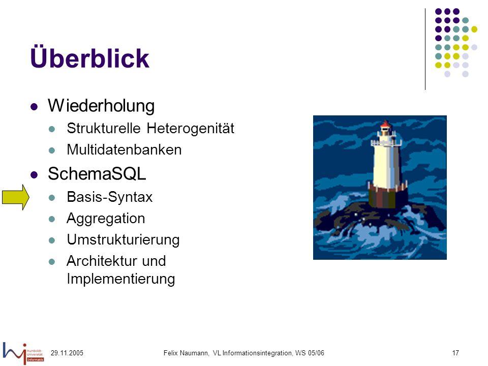29.11.2005Felix Naumann, VL Informationsintegration, WS 05/0617 Überblick Wiederholung Strukturelle Heterogenität Multidatenbanken SchemaSQL Basis-Syntax Aggregation Umstrukturierung Architektur und Implementierung