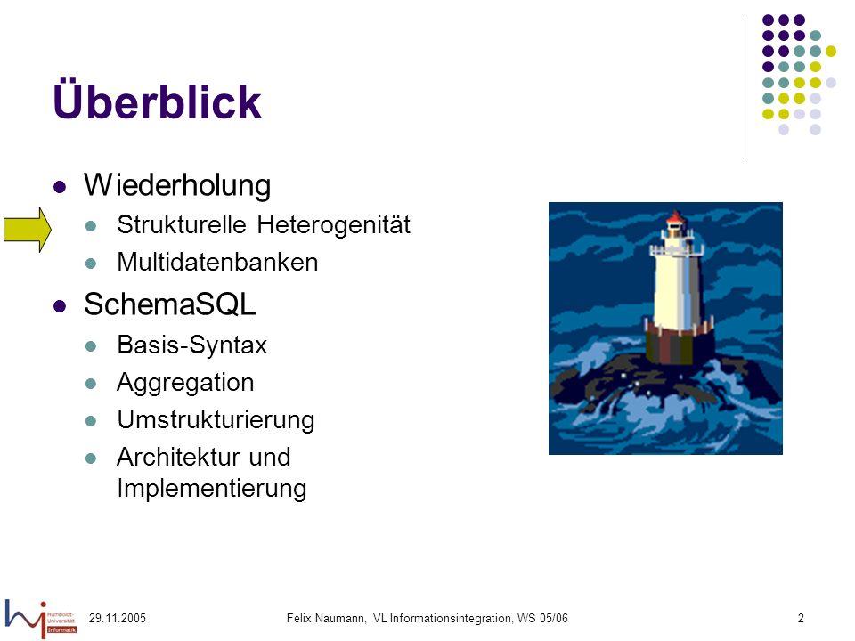 29.11.2005Felix Naumann, VL Informationsintegration, WS 05/062 Überblick Wiederholung Strukturelle Heterogenität Multidatenbanken SchemaSQL Basis-Syntax Aggregation Umstrukturierung Architektur und Implementierung