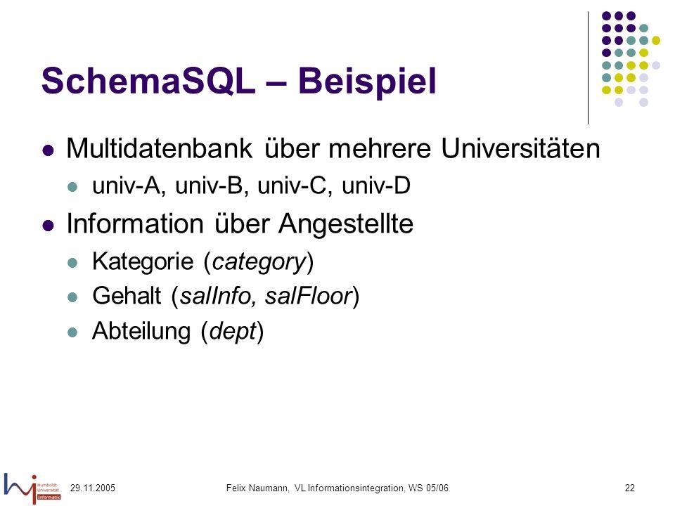 29.11.2005Felix Naumann, VL Informationsintegration, WS 05/0622 SchemaSQL – Beispiel Multidatenbank über mehrere Universitäten univ-A, univ-B, univ-C, univ-D Information über Angestellte Kategorie (category) Gehalt (salInfo, salFloor) Abteilung (dept)