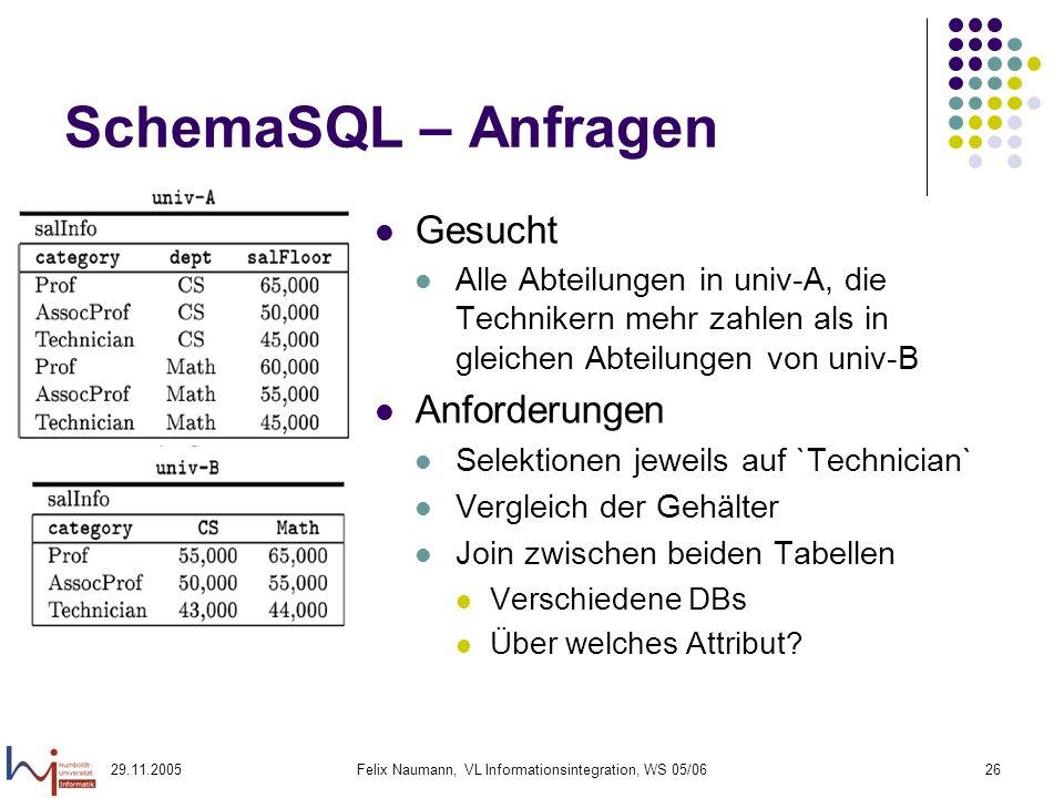 29.11.2005Felix Naumann, VL Informationsintegration, WS 05/0626 SchemaSQL – Anfragen Gesucht Alle Abteilungen in univ-A, die Technikern mehr zahlen al