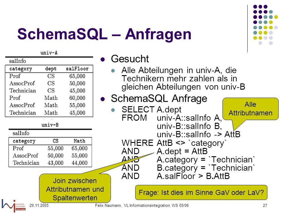 29.11.2005Felix Naumann, VL Informationsintegration, WS 05/0627 SchemaSQL – Anfragen Gesucht Alle Abteilungen in univ-A, die Technikern mehr zahlen als in gleichen Abteilungen von univ-B SchemaSQL Anfrage SELECTA.dept FROMuniv-A::salInfo A, univ-B::salInfo B, univ-B::salInfo -> AttB WHEREAttB <> `category` ANDA.dept = AttB ANDA.category = `Technician` ANDB.category = `Technician` ANDA.salFloor > B.AttB Alle Attributnamen Join zwischen Attributnamen und Spaltenwerten Frage: Ist dies im Sinne GaV oder LaV?