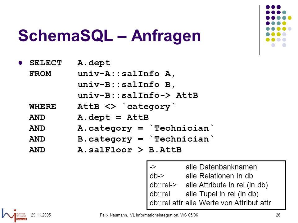 29.11.2005Felix Naumann, VL Informationsintegration, WS 05/0628 SchemaSQL – Anfragen SELECTA.dept FROMuniv-A::salInfo A, univ-B::salInfo B, univ-B::salInfo-> AttB WHEREAttB <> `category` ANDA.dept = AttB ANDA.category = `Technician` ANDB.category = `Technician` ANDA.salFloor > B.AttB -> alle Datenbanknamen db-> alle Relationen in db db::rel-> alle Attribute in rel (in db) db::rel alle Tupel in rel (in db) db::rel.attr alle Werte von Attribut attr