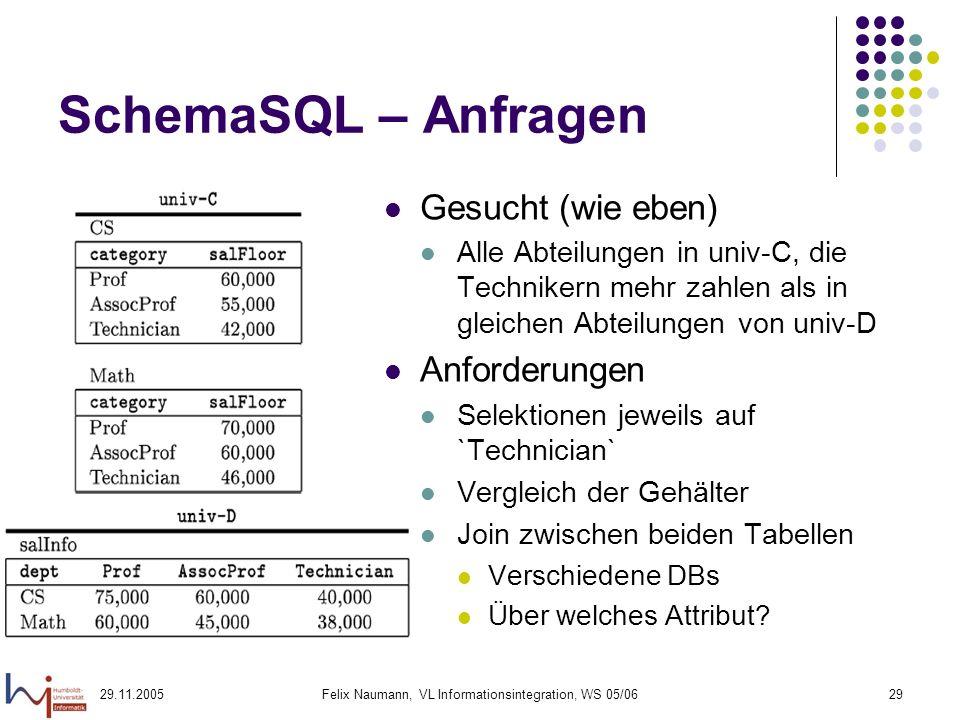 29.11.2005Felix Naumann, VL Informationsintegration, WS 05/0629 SchemaSQL – Anfragen Gesucht (wie eben) Alle Abteilungen in univ-C, die Technikern meh