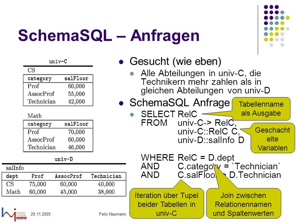 29.11.2005Felix Naumann, VL Informationsintegration, WS 05/0630 SchemaSQL – Anfragen Gesucht (wie eben) Alle Abteilungen in univ-C, die Technikern mehr zahlen als in gleichen Abteilungen von univ-D SchemaSQL Anfrage SELECTRelC FROMuniv-C-> RelC, univ-C::RelC C, univ-D::salInfo D WHERERelC = D.dept ANDC.category = `Technician` ANDC.salFloor > D.Technician Tabellenname als Ausgabe Geschacht elte Variablen Join zwischen Relationennamen und Spaltenwerten Iteration über Tupel beider Tabellen in univ-C
