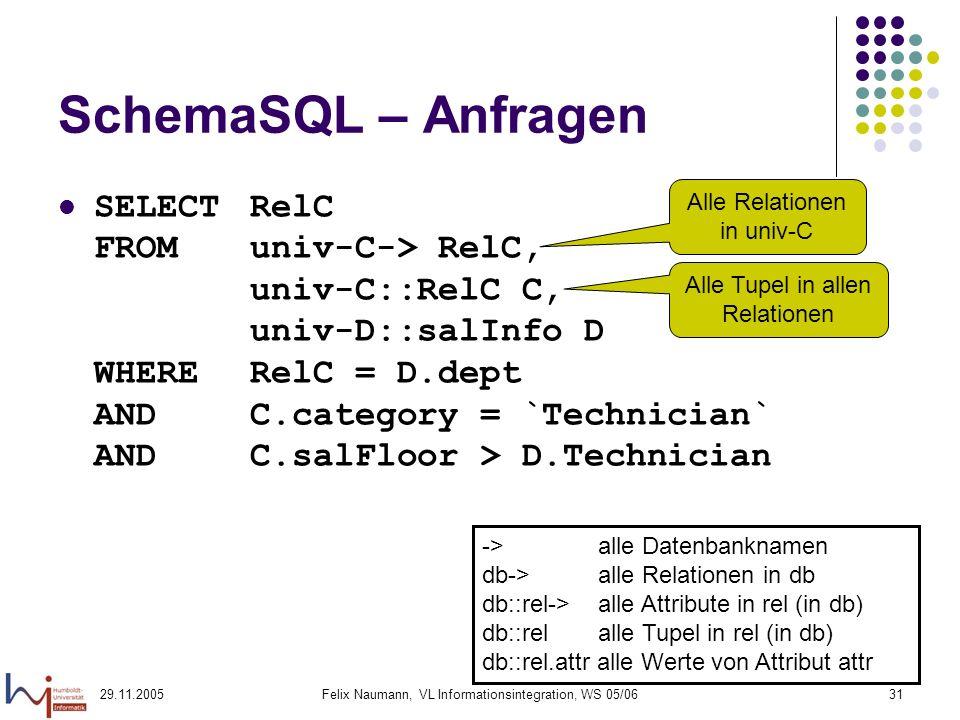 29.11.2005Felix Naumann, VL Informationsintegration, WS 05/0631 SchemaSQL – Anfragen SELECTRelC FROMuniv-C-> RelC, univ-C::RelC C, univ-D::salInfo D WHERERelC = D.dept ANDC.category = `Technician` ANDC.salFloor > D.Technician Alle Relationen in univ-C Alle Tupel in allen Relationen -> alle Datenbanknamen db-> alle Relationen in db db::rel-> alle Attribute in rel (in db) db::rel alle Tupel in rel (in db) db::rel.attr alle Werte von Attribut attr