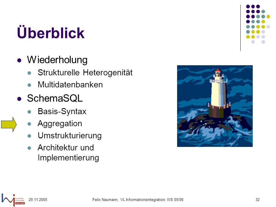 29.11.2005Felix Naumann, VL Informationsintegration, WS 05/0632 Überblick Wiederholung Strukturelle Heterogenität Multidatenbanken SchemaSQL Basis-Syntax Aggregation Umstrukturierung Architektur und Implementierung