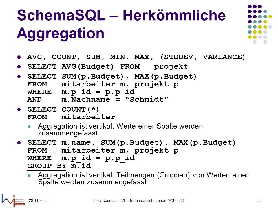 29.11.2005Felix Naumann, VL Informationsintegration, WS 05/0633 SchemaSQL – Herkömmliche Aggregation AVG, COUNT, SUM, MIN, MAX, (STDDEV, VARIANCE) SELECT AVG(Budget) FROM projekt SELECT SUM(p.Budget), MAX(p.Budget) FROM mitarbeiter m, projekt p WHERE m.p_id = p.p_id AND m.Nachname = Schmidt SELECT COUNT(*) FROM mitarbeiter Aggregation ist vertikal: Werte einer Spalte werden zusammengefasst SELECT m.name, SUM(p.Budget), MAX(p.Budget) FROM mitarbeiter m, projekt p WHERE m.p_id = p.p_id GROUP BY m.id Aggregation ist vertikal: Teilmengen (Gruppen) von Werten einer Spalte werden zusammengefasst