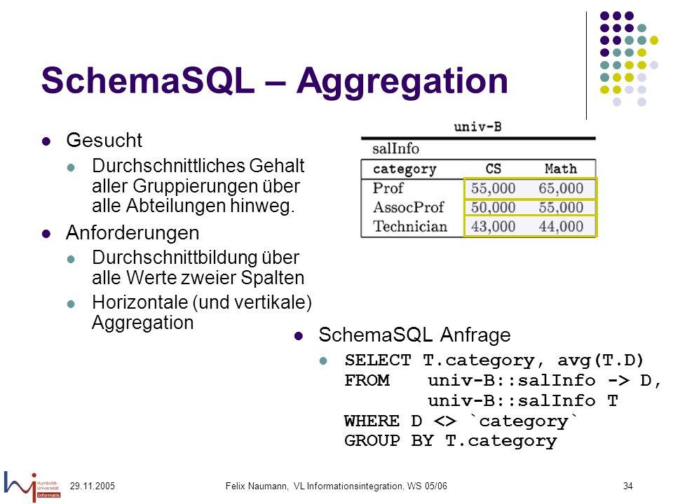 29.11.2005Felix Naumann, VL Informationsintegration, WS 05/0634 SchemaSQL – Aggregation Gesucht Durchschnittliches Gehalt aller Gruppierungen über alle Abteilungen hinweg.