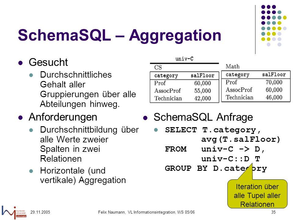 29.11.2005Felix Naumann, VL Informationsintegration, WS 05/0635 SchemaSQL – Aggregation Gesucht Durchschnittliches Gehalt aller Gruppierungen über alle Abteilungen hinweg.