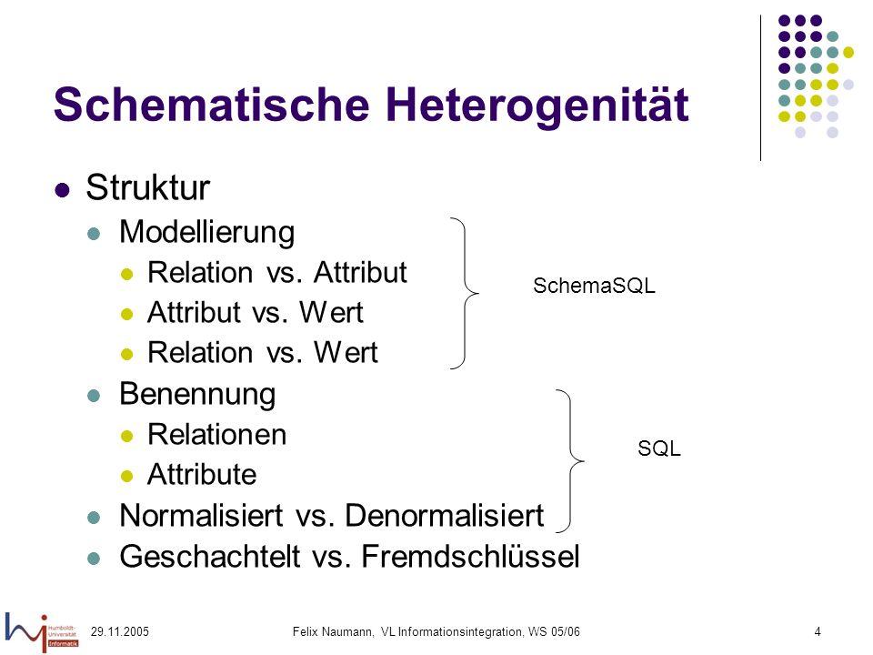 29.11.2005Felix Naumann, VL Informationsintegration, WS 05/064 Schematische Heterogenität Struktur Modellierung Relation vs. Attribut Attribut vs. Wer