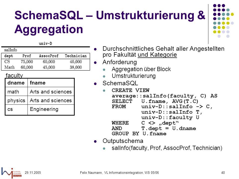 29.11.2005Felix Naumann, VL Informationsintegration, WS 05/0640 SchemaSQL – Umstrukturierung & Aggregation Durchschnittliches Gehalt aller Angestellten pro Fakultät und Kategorie Anforderung Aggregation über Block Umstrukturierung SchemaSQL CREATE VIEW average::salInfo(faculty, C) AS SELECT U.fname, AVG(T.C) FROM univ-D::salInfo -> C, univ-D::salInfo T, univ-D::faculty U WHERE C <> dept AND T.dept = U.dname GROUP BY U.fname Outputschema salInfo(faculty, Prof, AssocProf, Technician) dnamefname mathArts and sciences physicsArts and sciences csEngineering faculty