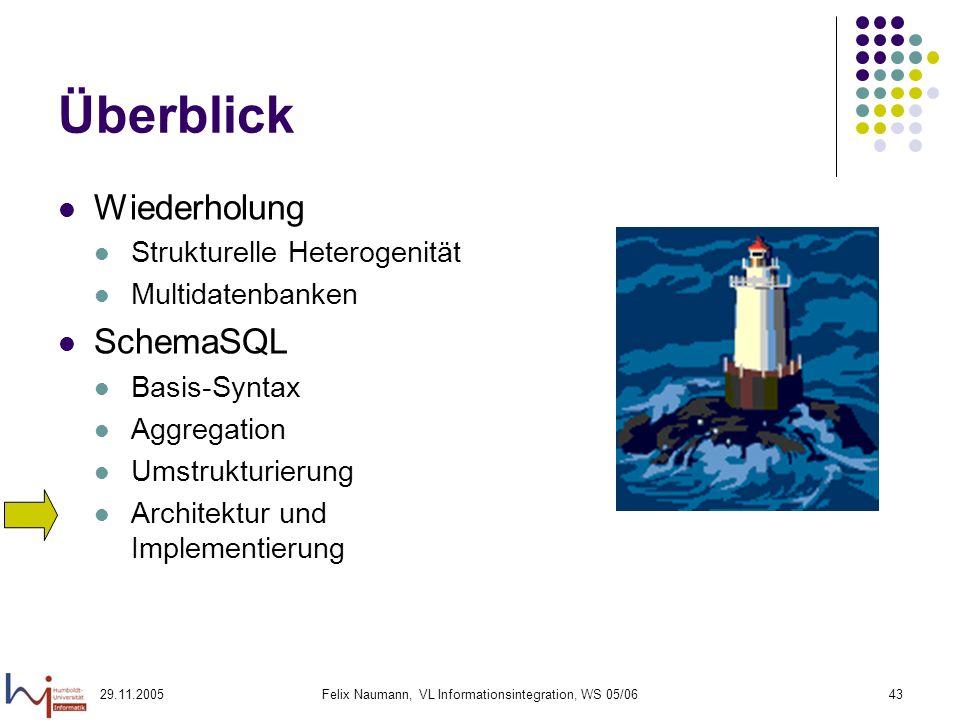 29.11.2005Felix Naumann, VL Informationsintegration, WS 05/0643 Überblick Wiederholung Strukturelle Heterogenität Multidatenbanken SchemaSQL Basis-Syntax Aggregation Umstrukturierung Architektur und Implementierung