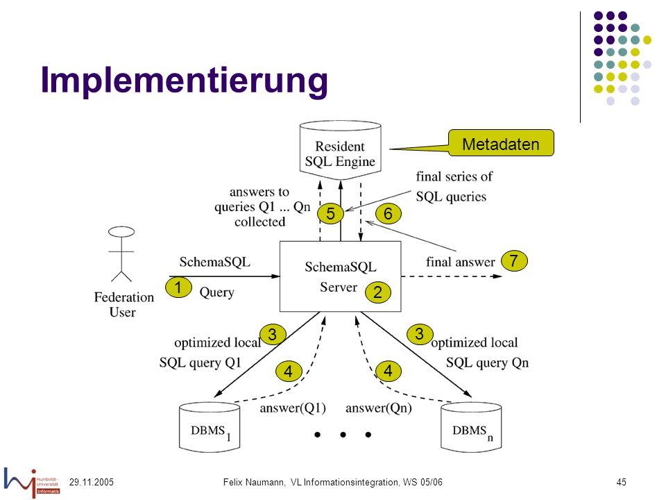 29.11.2005Felix Naumann, VL Informationsintegration, WS 05/0645 Implementierung Metadaten 1 2 3 3 4 4 56 7
