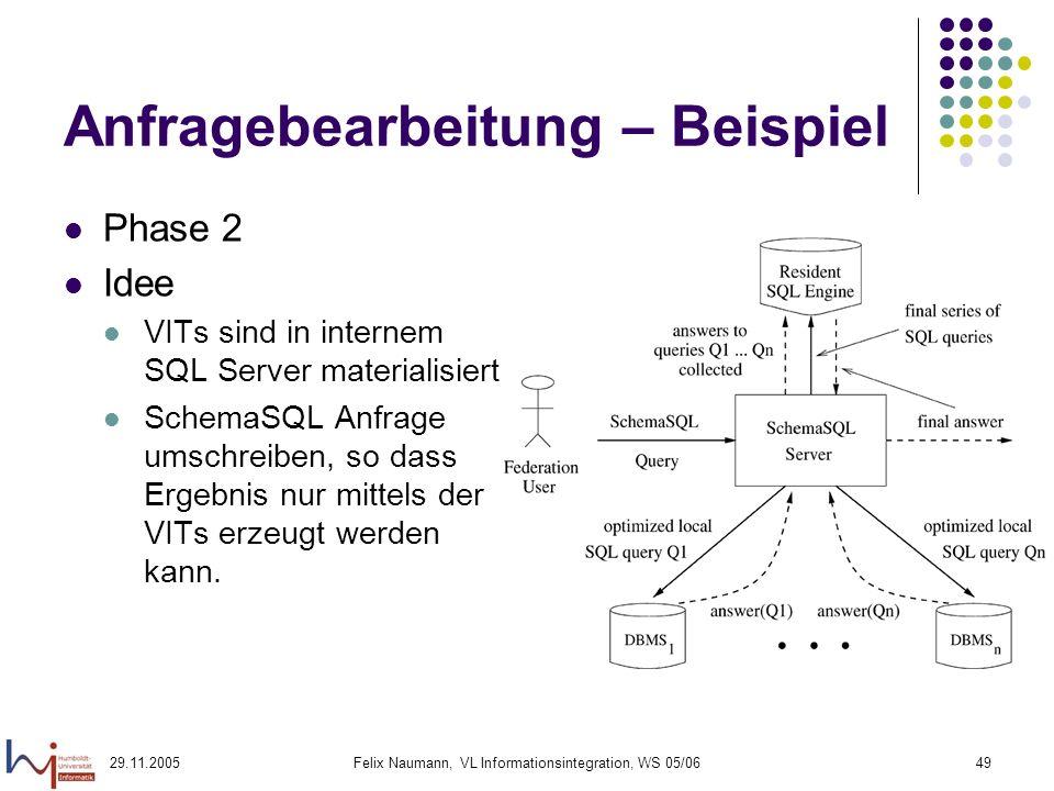 29.11.2005Felix Naumann, VL Informationsintegration, WS 05/0649 Anfragebearbeitung – Beispiel Phase 2 Idee VITs sind in internem SQL Server materialisiert SchemaSQL Anfrage umschreiben, so dass Ergebnis nur mittels der VITs erzeugt werden kann.