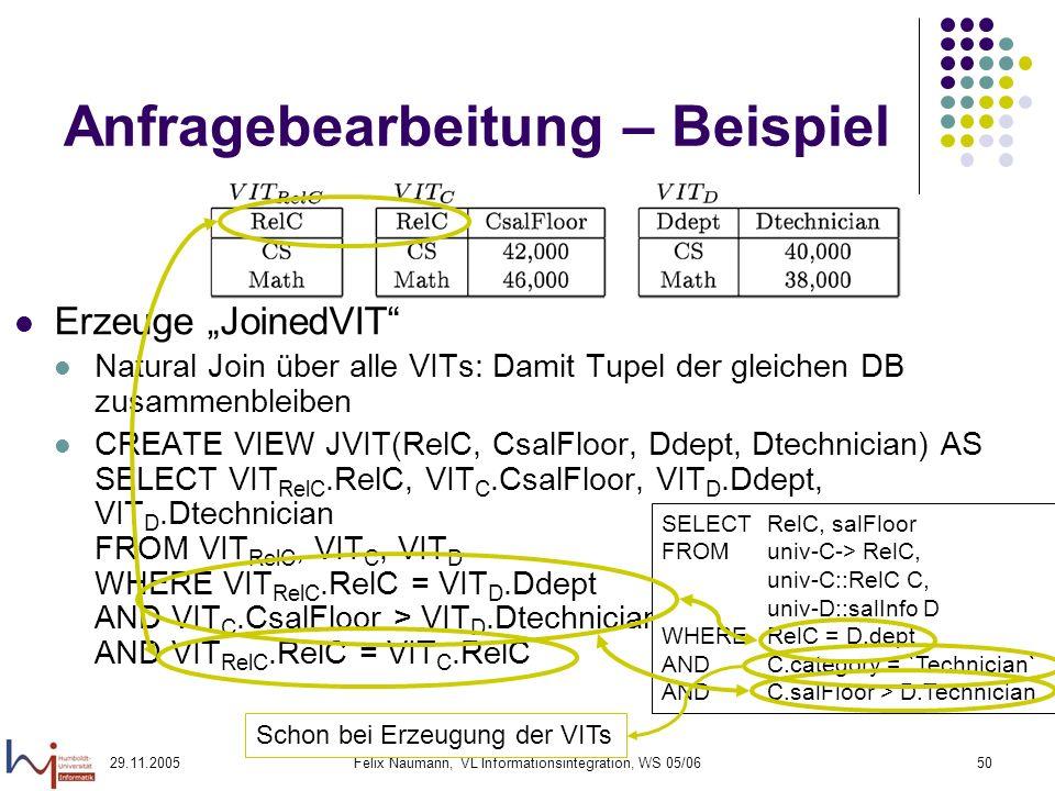 29.11.2005Felix Naumann, VL Informationsintegration, WS 05/0650 Anfragebearbeitung – Beispiel Erzeuge JoinedVIT Natural Join über alle VITs: Damit Tup