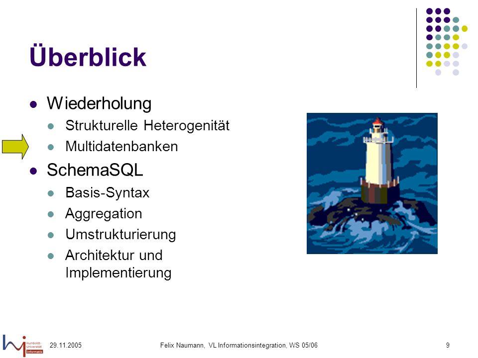 29.11.2005Felix Naumann, VL Informationsintegration, WS 05/069 Überblick Wiederholung Strukturelle Heterogenität Multidatenbanken SchemaSQL Basis-Syntax Aggregation Umstrukturierung Architektur und Implementierung