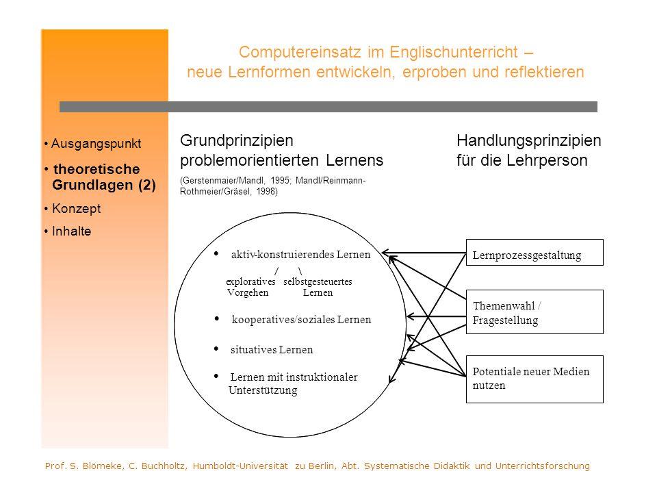Prof. S. Blömeke, C. Buchholtz, Humboldt-Universität zu Berlin, Abt. Systematische Didaktik und Unterrichtsforschung Computereinsatz im Englischunterr