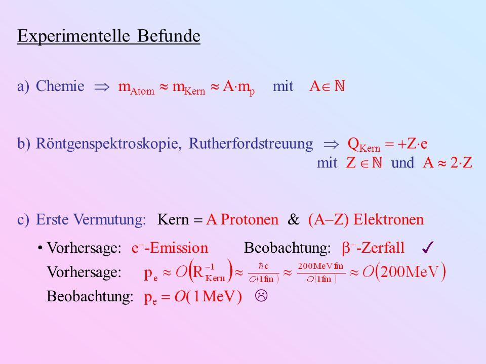 Experimentelle Befunde a)Chemie m Atom m Kern A m p mit A b)Röntgenspektroskopie, Rutherfordstreuung Q Kern Z e mit Z und A 2 Z c)Erste Vermutung: Ker