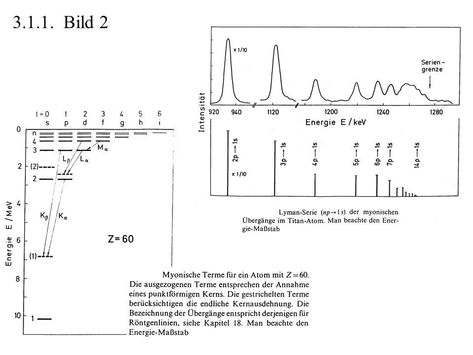 Experimentelle Befunde a)Chemie m Atom m Kern A m p mit A b)Röntgenspektroskopie, Rutherfordstreuung Q Kern Z e mit Z und A 2 Z c)Erste Vermutung: Kern A Protonen & (A Z) Elektronen Vorhersage: e -Emission Beobachtung: -Zerfall Vorhersage: Beobachtung: p e O( 1 MeV )