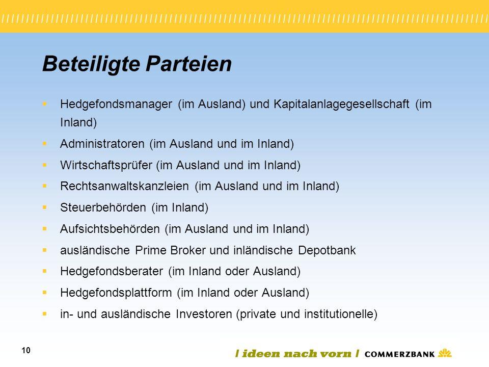 10 Beteiligte Parteien Hedgefondsmanager (im Ausland) und Kapitalanlagegesellschaft (im Inland) Administratoren (im Ausland und im Inland) Wirtschafts
