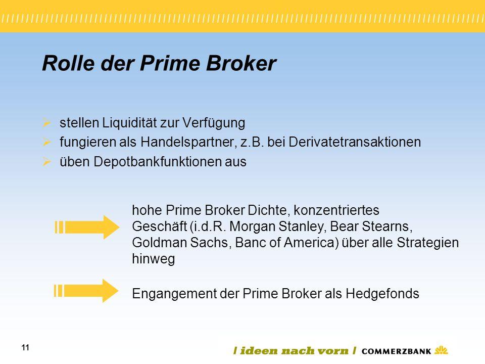 11 Rolle der Prime Broker stellen Liquidität zur Verfügung fungieren als Handelspartner, z.B. bei Derivatetransaktionen üben Depotbankfunktionen aus h